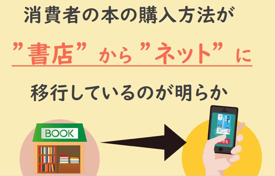 書籍購入は書店からネット書店に