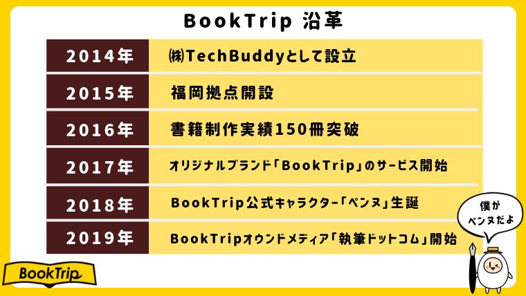BookTrip沿革